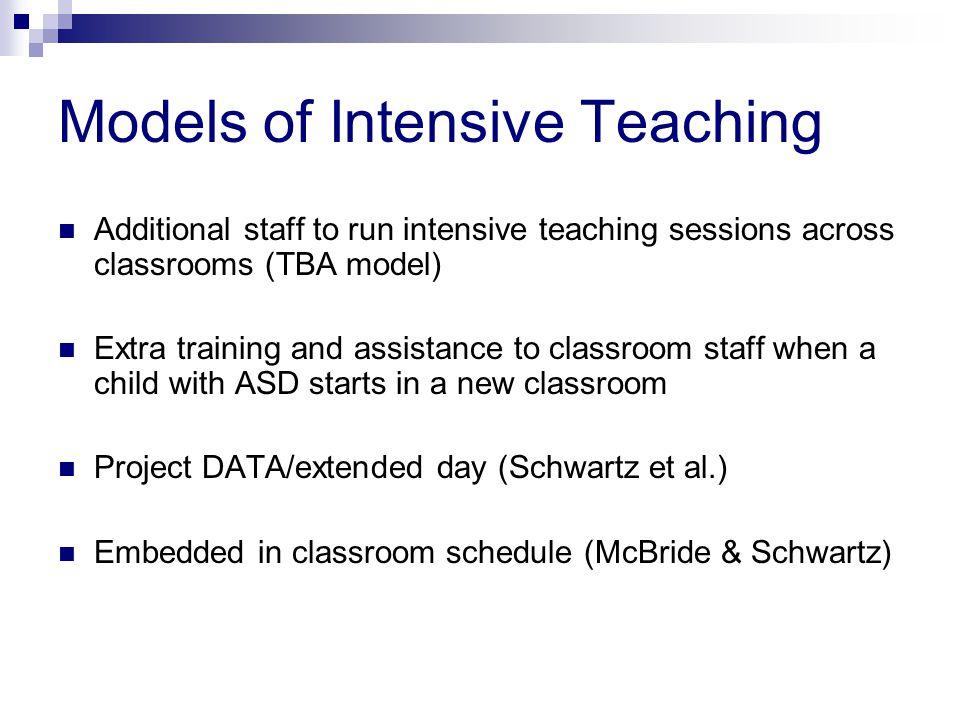 Models of Intensive Teaching