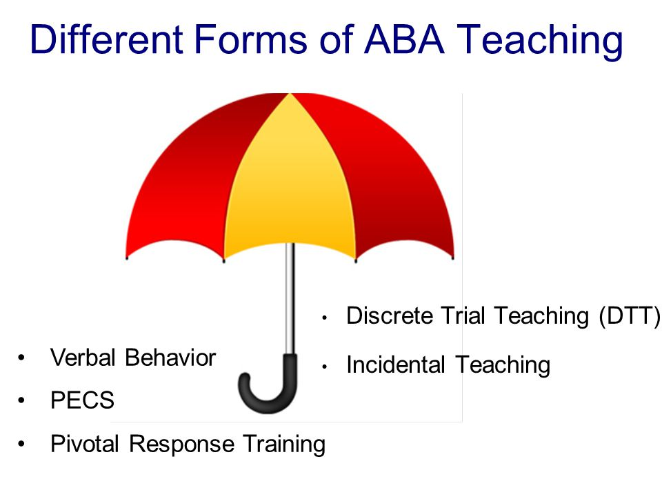Different Forms of ABA Teaching