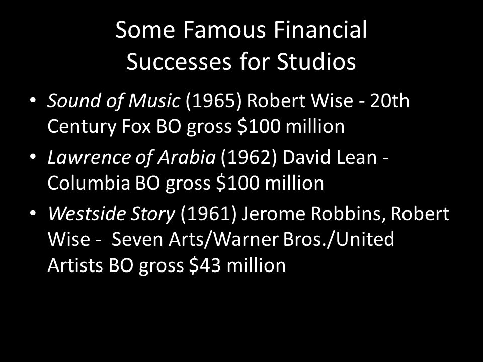Some Famous Financial Successes for Studios