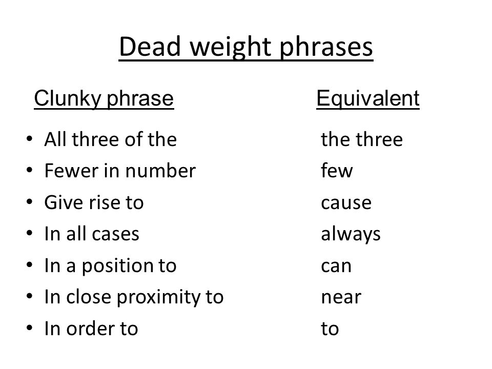 Dead weight phrases Clunky phrase Equivalent