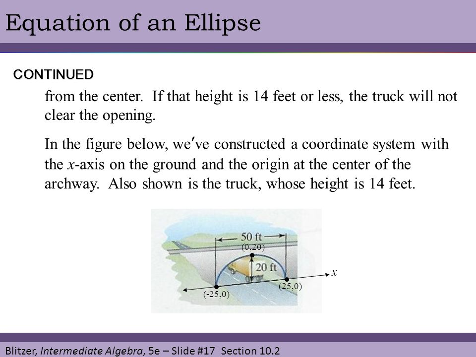 Equation of an Ellipse CONTINUED. from the center. If that height is 14 feet or less, the truck will not clear the opening.
