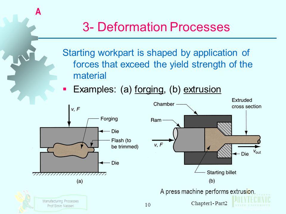 3- Deformation Processes