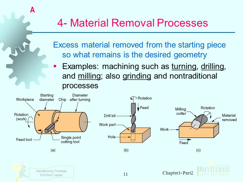 4- Material Removal Processes