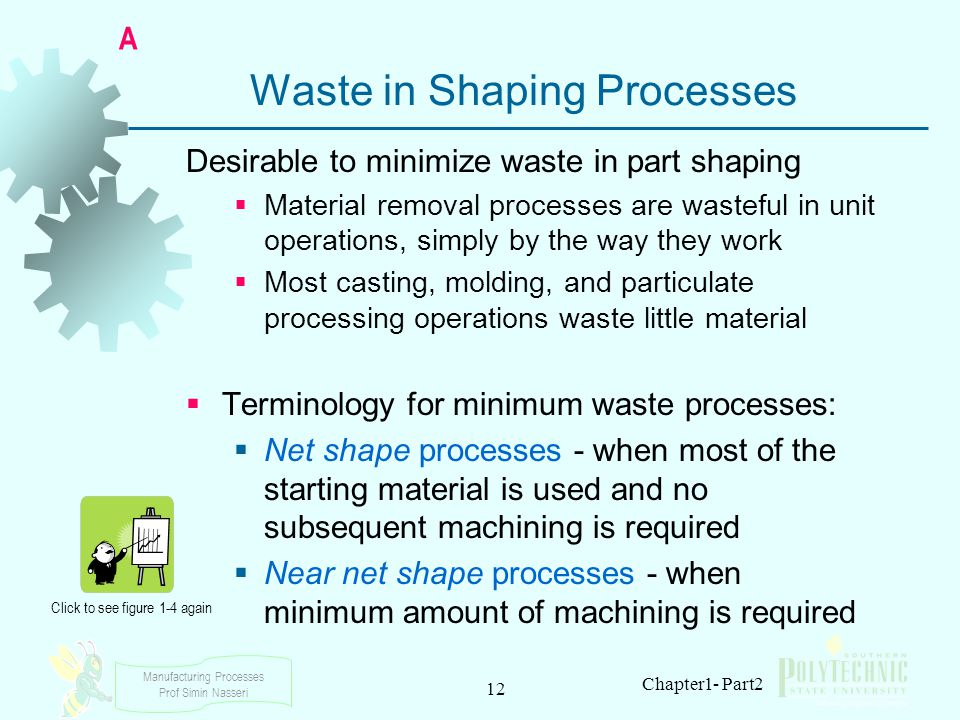 Waste in Shaping Processes