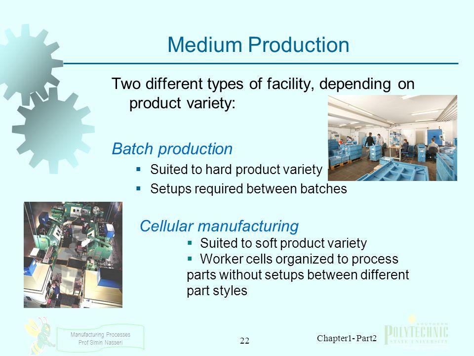 Medium Production Batch production