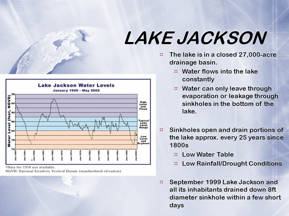 LAKE JACKSON The lake is in a closed 27,000-acre drainage basin.