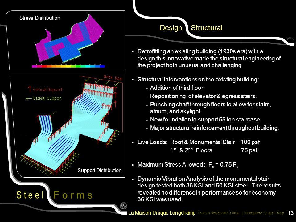 F o r m s Design Structural