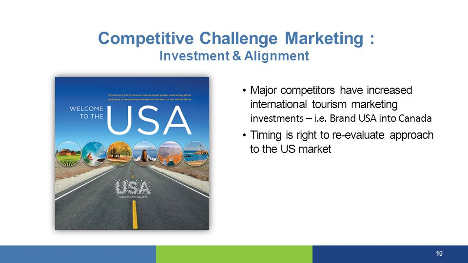 Competitive Challenge Marketing : Investment & Alignment