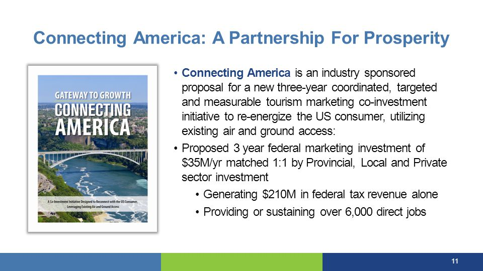 Connecting America: A Partnership For Prosperity