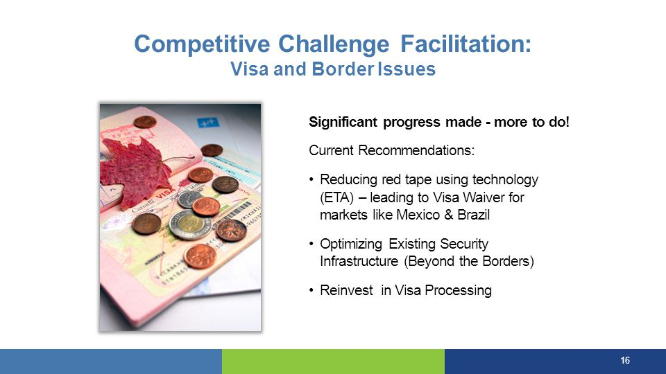 Competitive Challenge Facilitation: Visa and Border Issues