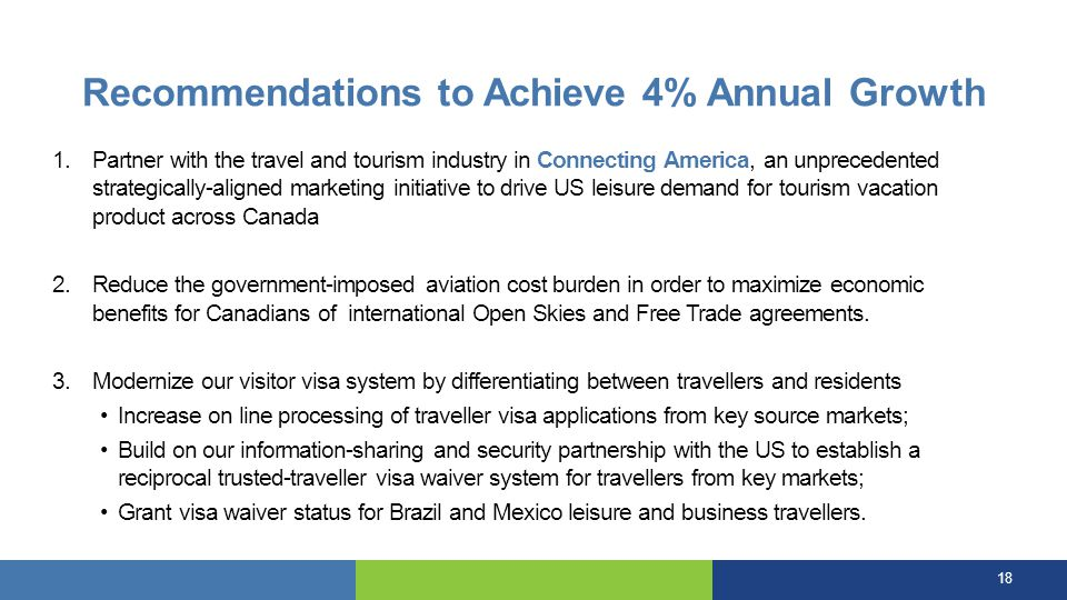 Recommendations to Achieve 4% Annual Growth