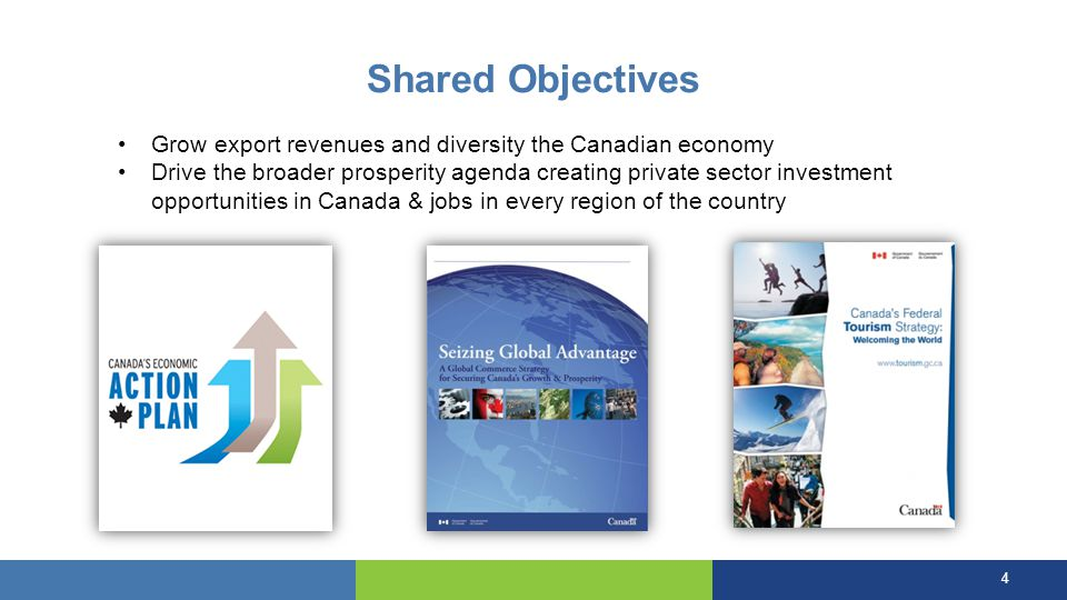 Shared Objectives Grow export revenues and diversity the Canadian economy.