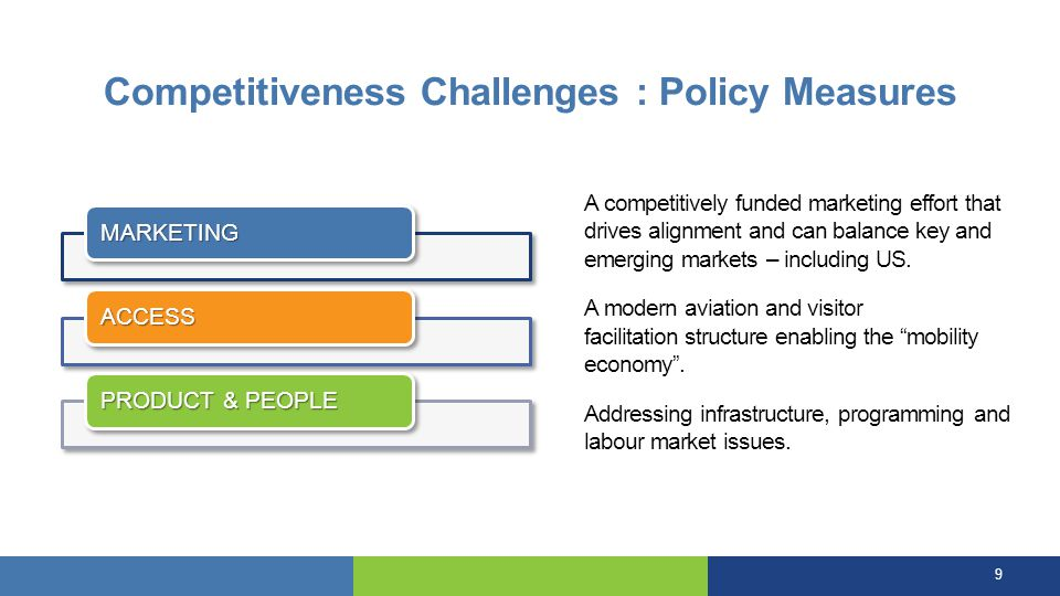 Competitiveness Challenges : Policy Measures