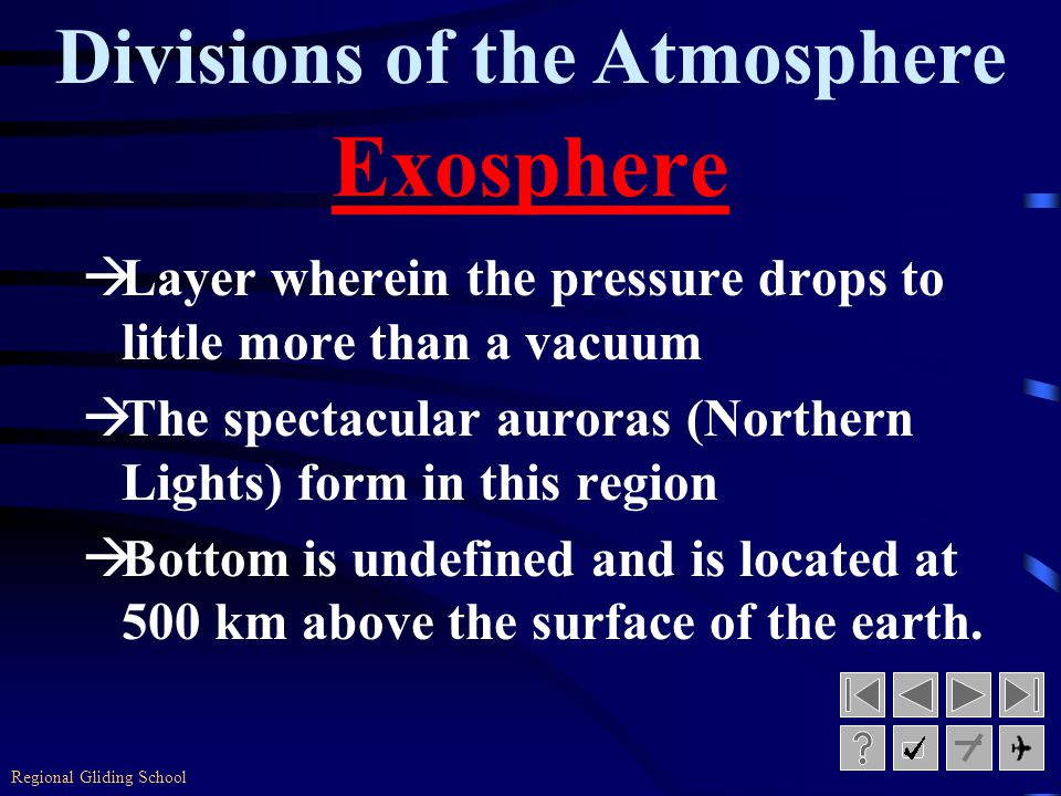 Divisions of the Atmosphere