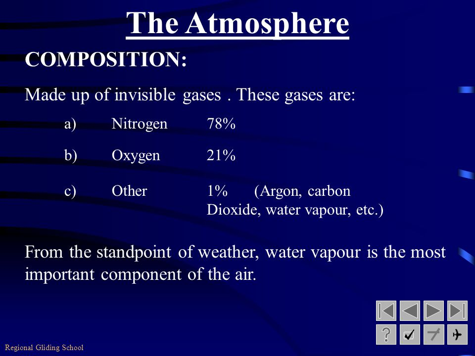 The Atmosphere COMPOSITION: