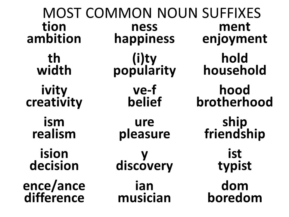 MOST COMMON NOUN SUFFIXES