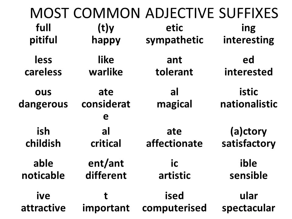 MOST COMMON ADJECTIVE SUFFIXES