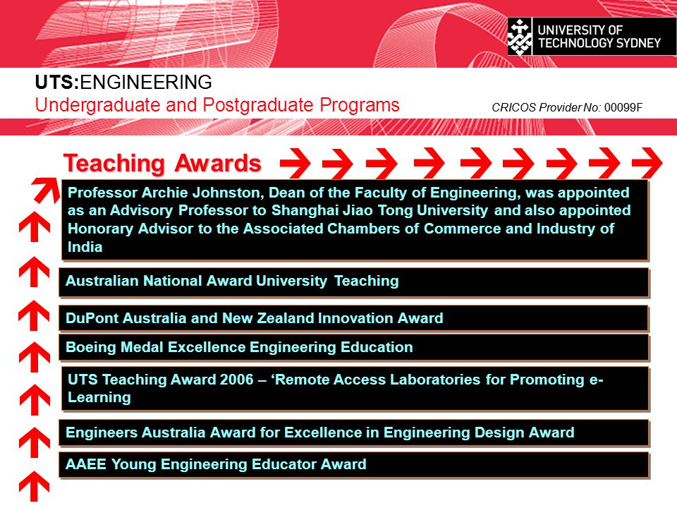 Teaching Awards UTS:ENGINEERING
