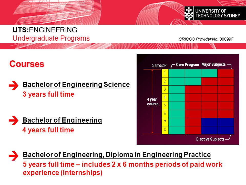 Courses UTS:ENGINEERING