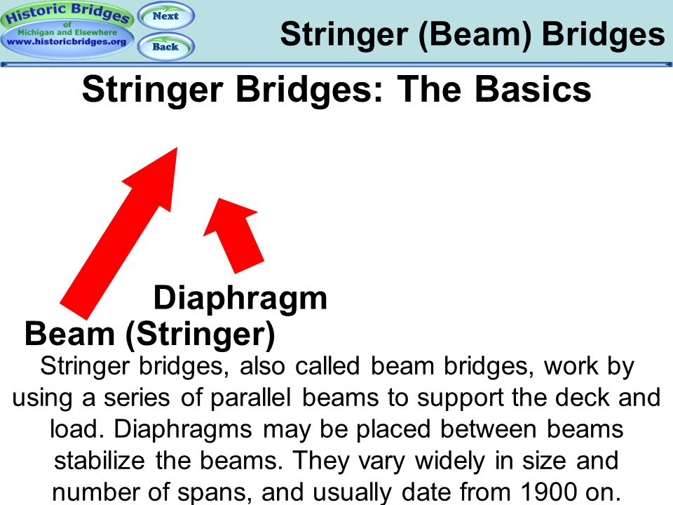 Stringer Bridges - Basics