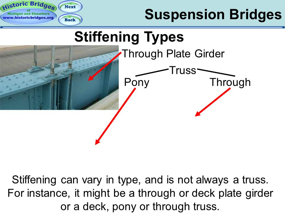 Suspension Bridges - Stiffening