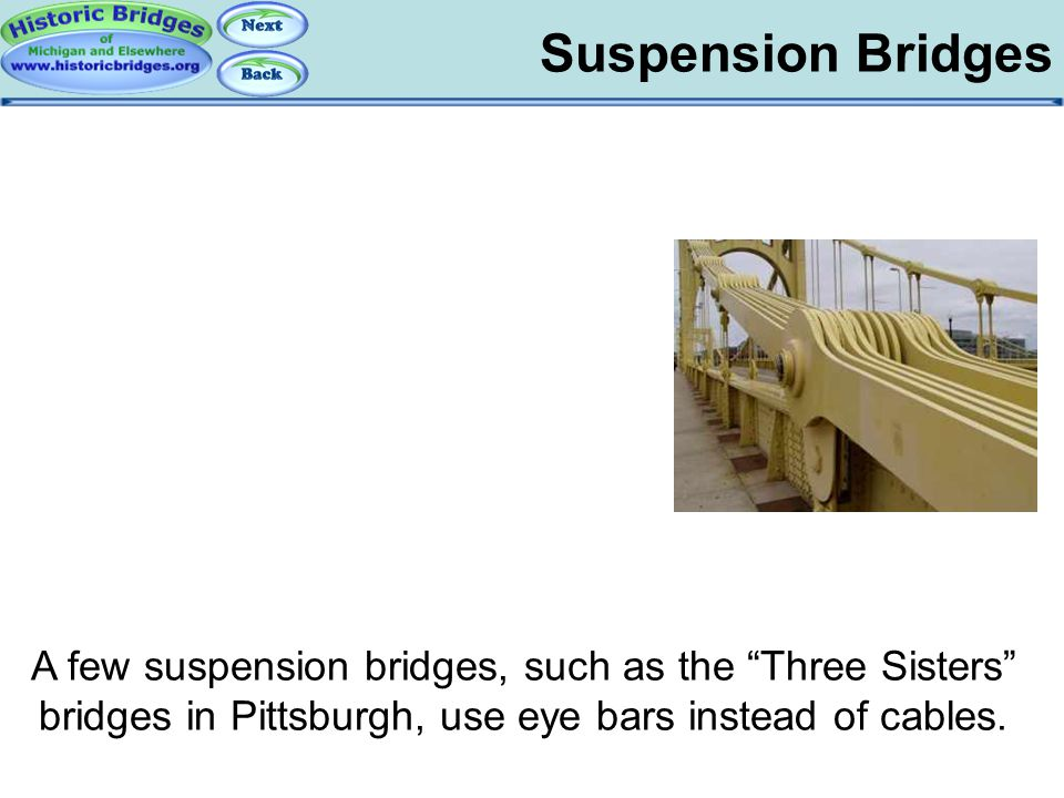 Suspension Bridges - Eyebar