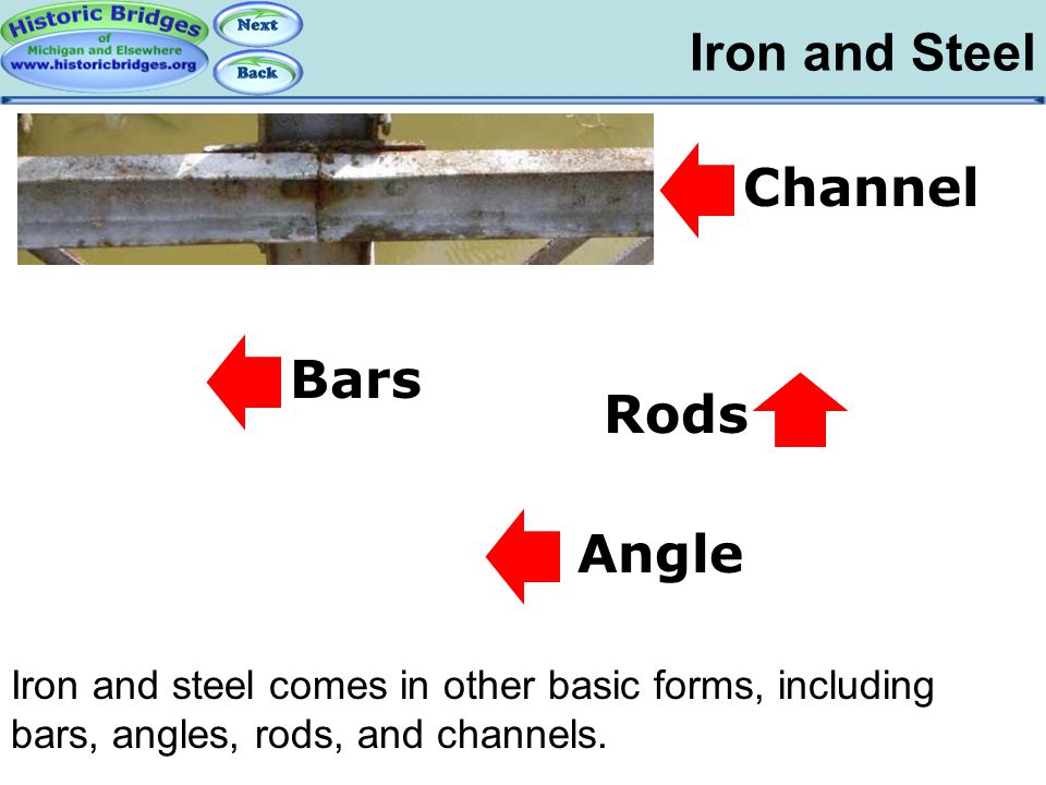 Iron and Steel: Bars, Angles…
