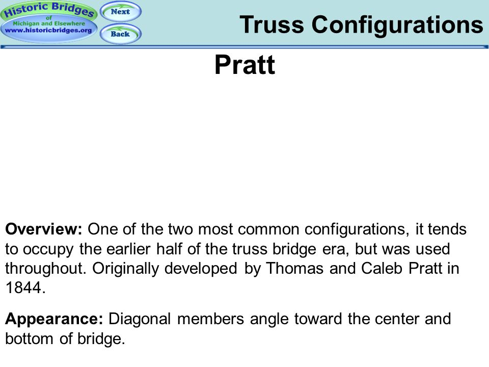 Truss Configs - Pratt Pratt Truss Configurations