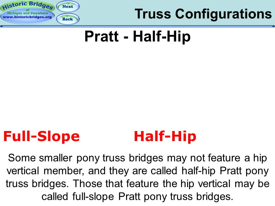 Truss Configs – Half-Hip