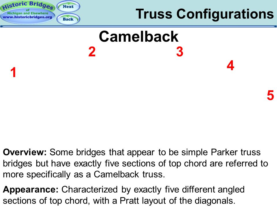 Truss Configs - Camelback