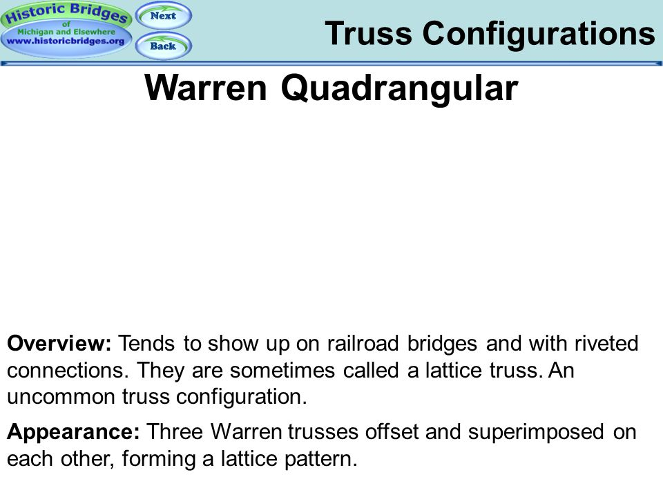 Truss Configs – Warren Quad