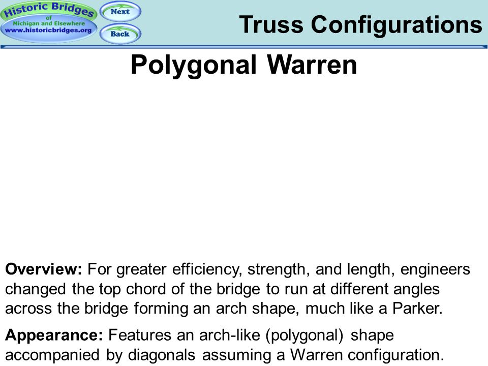 Truss Configs – Poly Warren