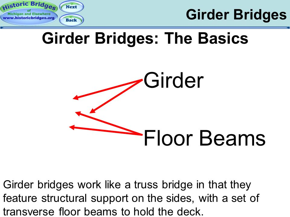 Girder Bridges - Basics
