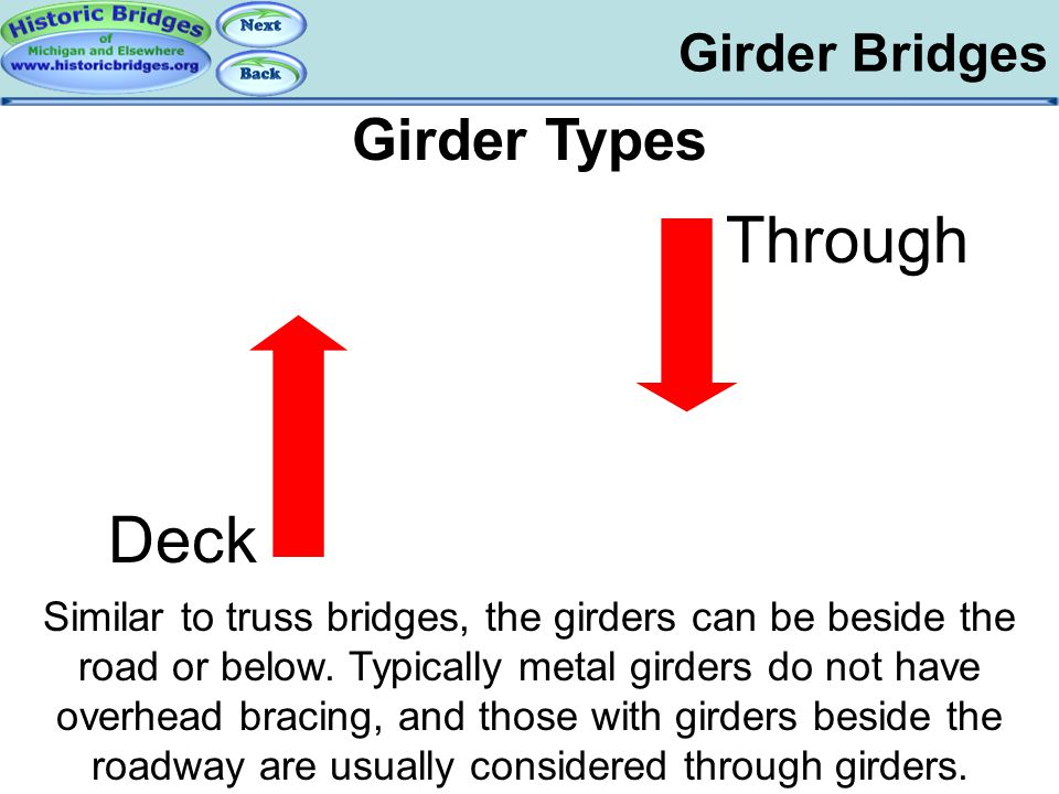 Girder Bridges - Types Through Deck Girder Types Girder Bridges