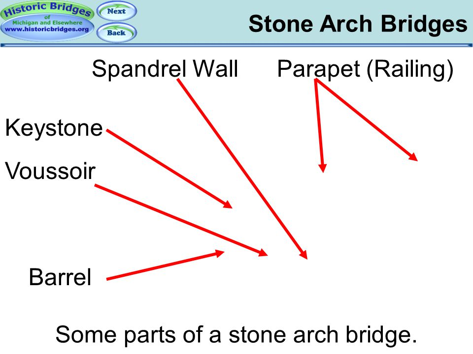 Some parts of a stone arch bridge.