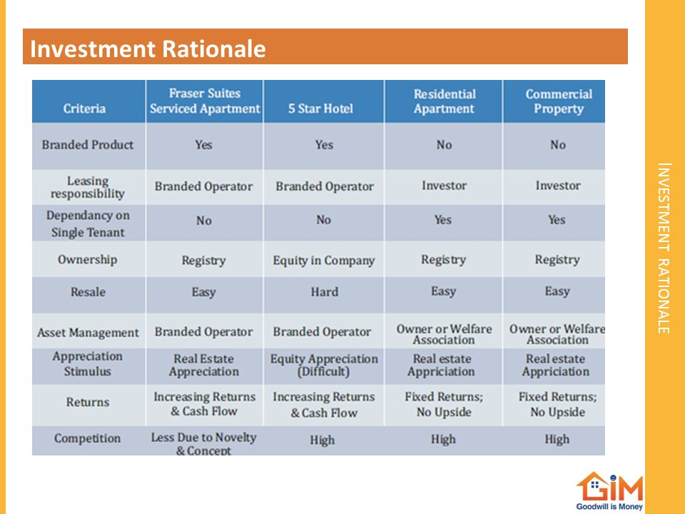 Investment Rationale Investment rationale