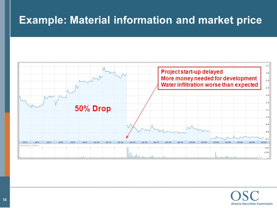 Example: Material information and market price