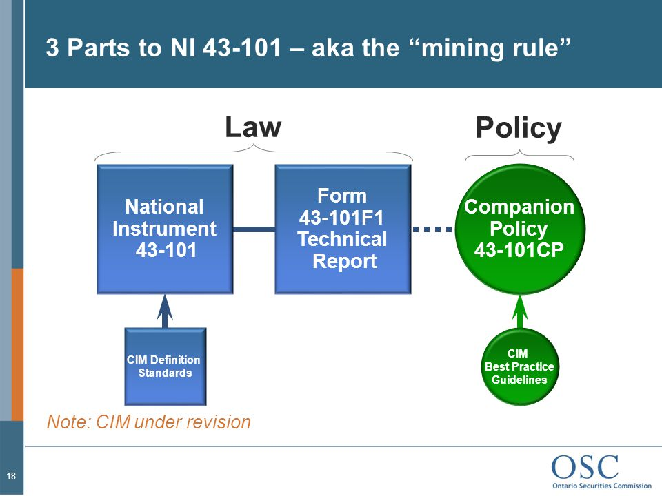 3 Parts to NI 43-101 – aka the mining rule