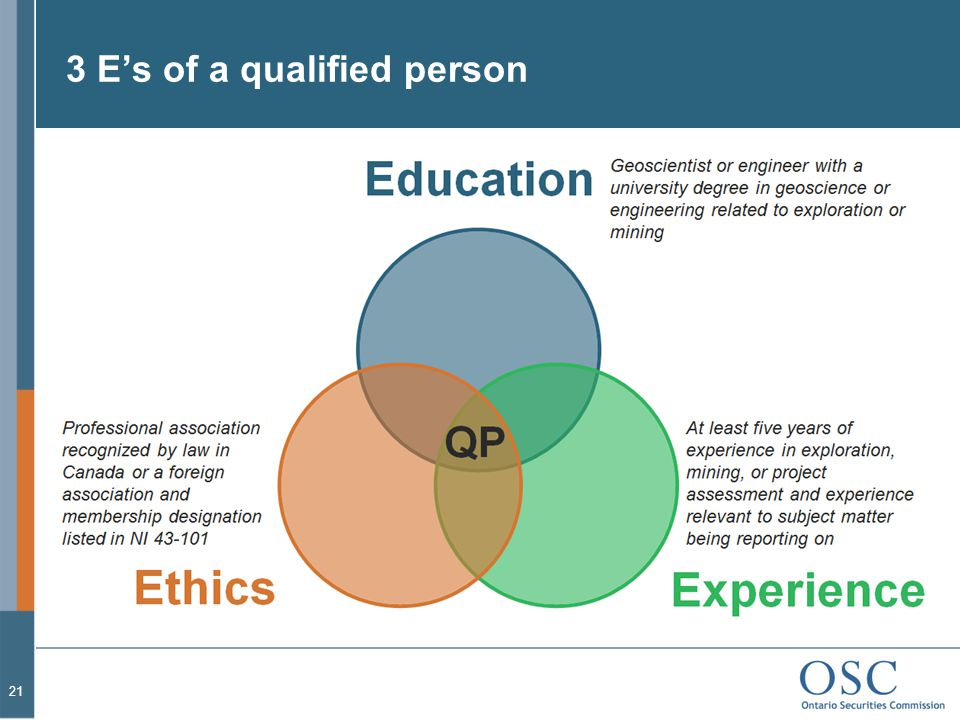 3 E's of a qualified person