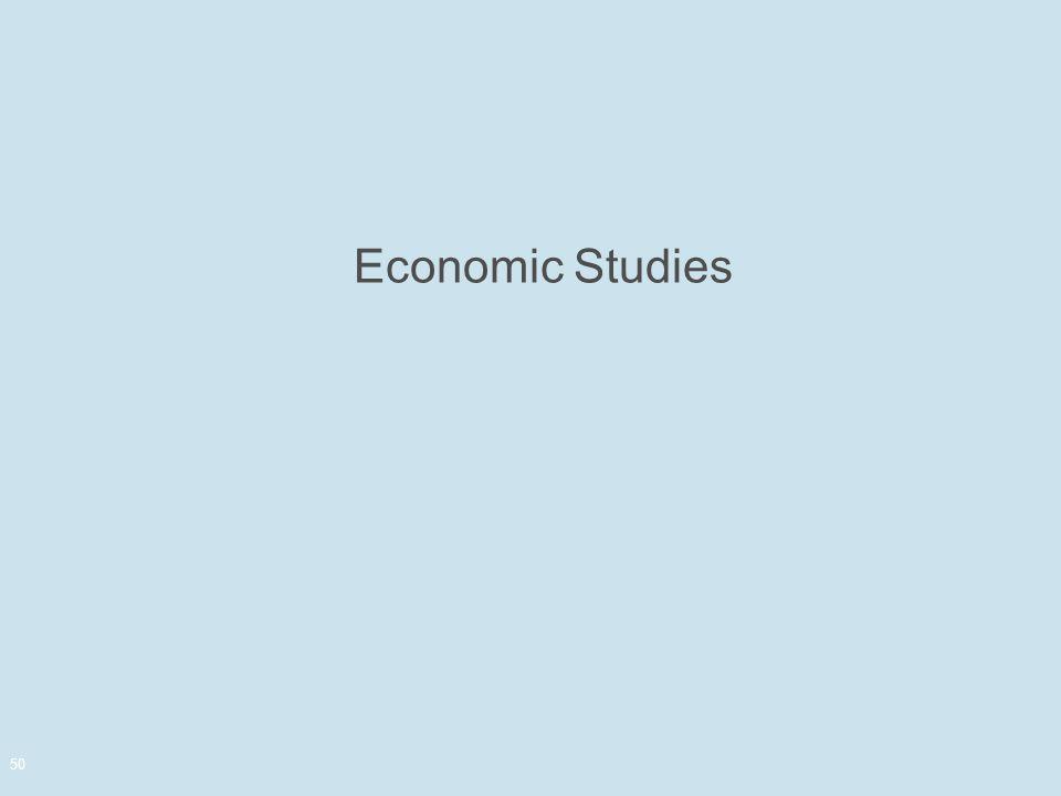 Economic Studies 50