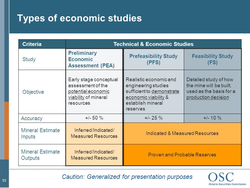 Types of economic studies