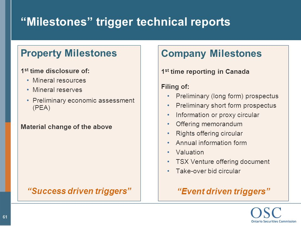 Milestones trigger technical reports