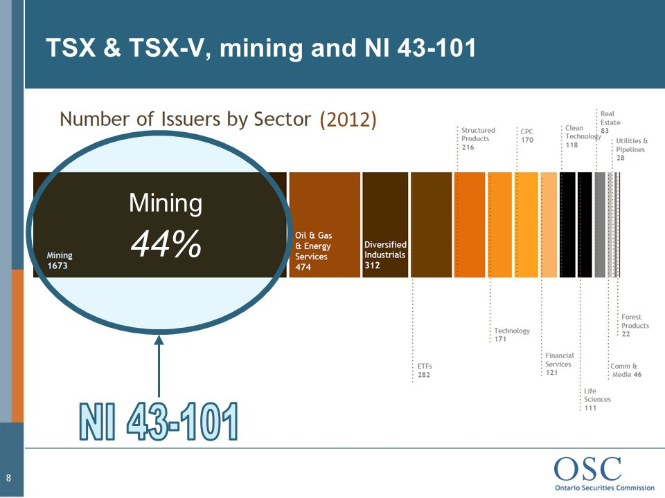 TSX & TSX-V, mining and NI 43-101