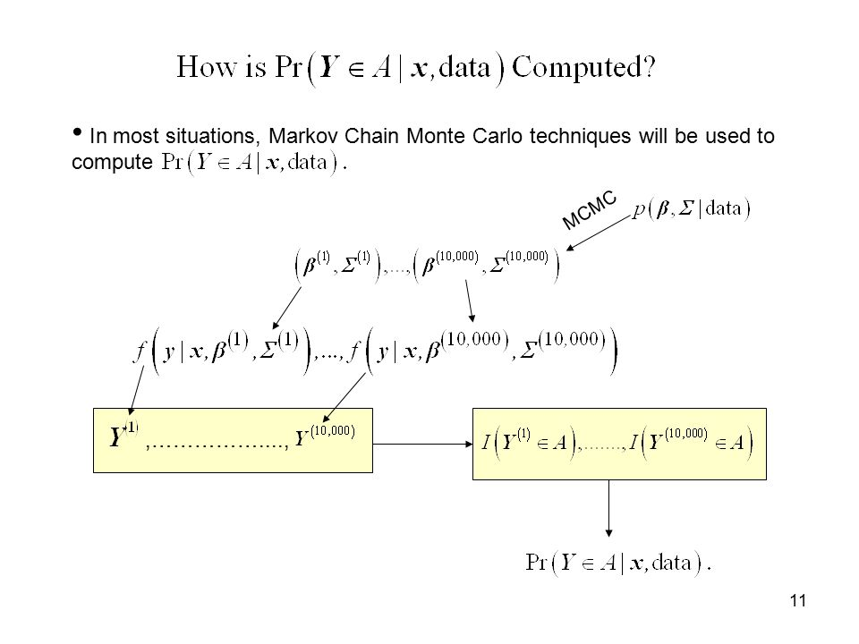 In most situations, Markov Chain Monte Carlo techniques will be used to compute