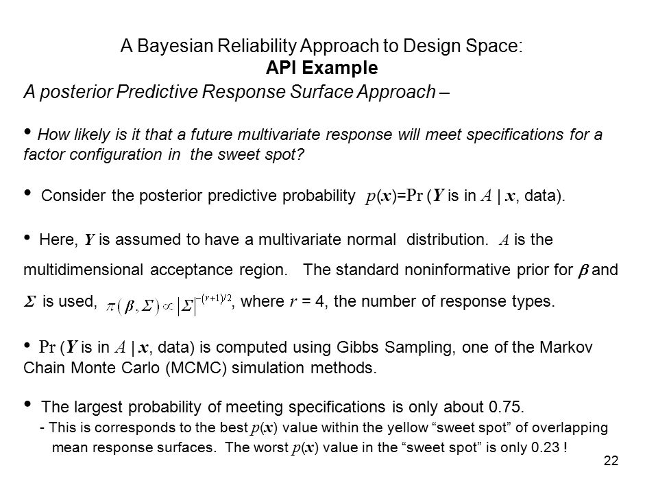 A Bayesian Reliability Approach to Design Space: