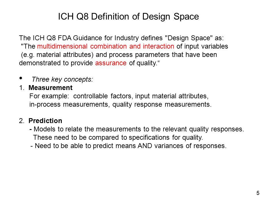 ICH Q8 Definition of Design Space