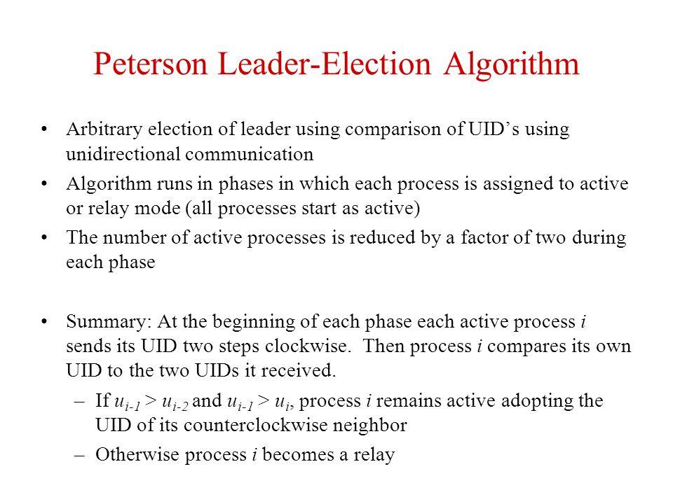 Peterson Leader-Election Algorithm