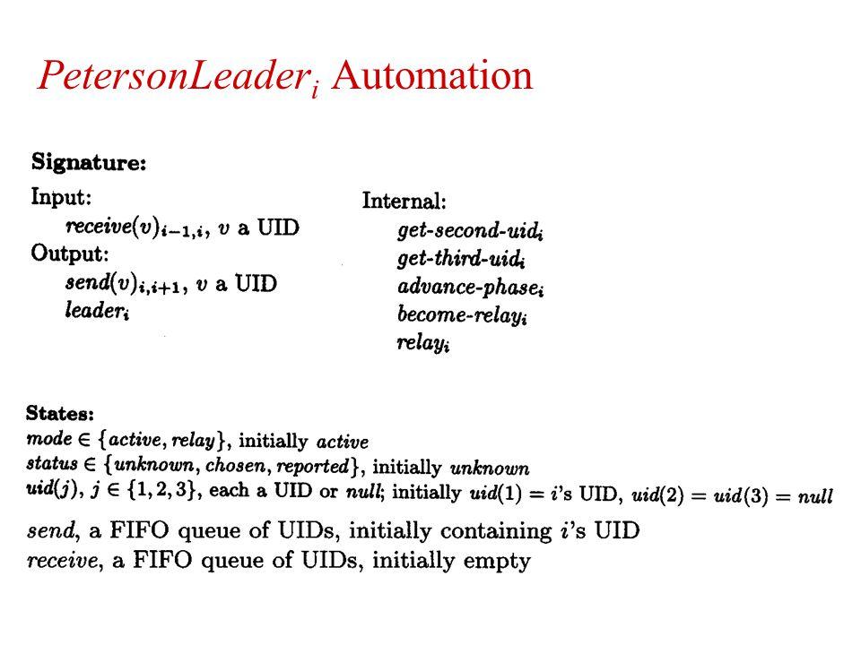 PetersonLeaderi Automation