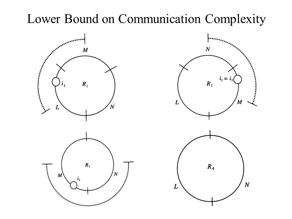 Lower Bound on Communication Complexity