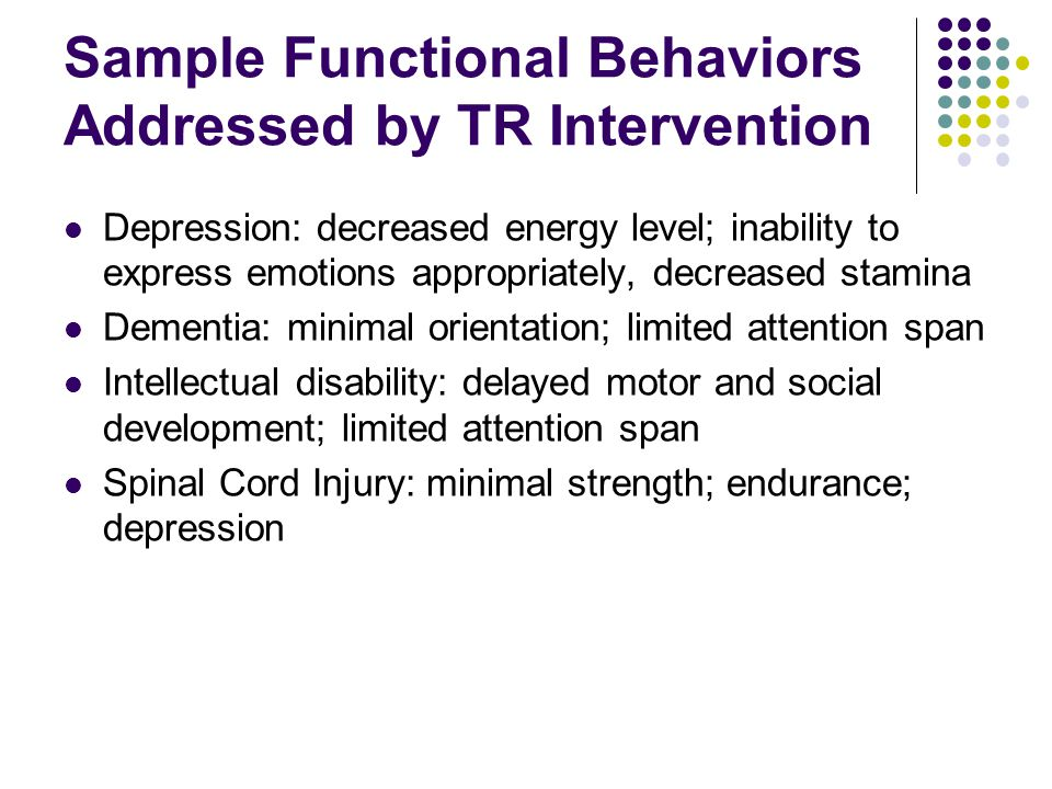 Sample Functional Behaviors Addressed by TR Intervention
